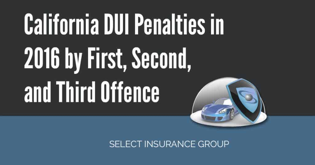 California DUI penalties in 2016 by first, second, and third offence
