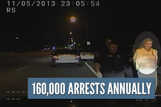 California DUI arrest, 1650 waiver packet