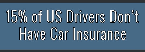 15% of US Drivers Don't Have Car Insurance
