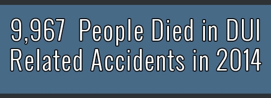 9,967  People Died in DUI Related Accidents in 2014